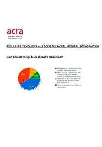 Resultats enquesta model atencio sociosanitaria